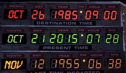 2015….Welcome to the Future